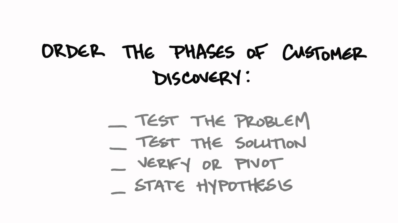 Phases Of Customer Discovery - How to Build a Startup