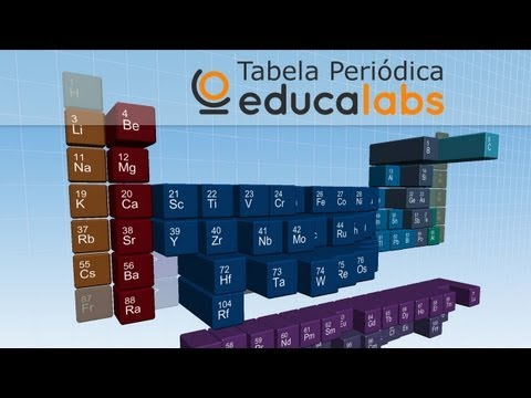 Periodic table educalabs android apps on google play urtaz Images