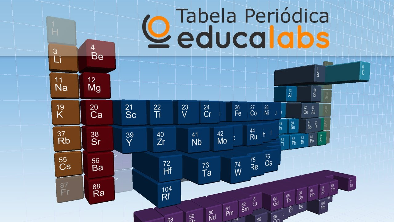 Tabela peridica educalabs periodic table educalabs youtube tabela peridica educalabs periodic table educalabs urtaz Image collections