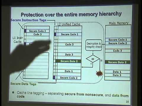 Ruby B. Lee, Protecting Critical Secrets with SP Processors (September 7, 2006)