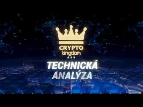 Spadne Bitcoin Zpět K 11 350 USD? | Crypto Kingdom CZ