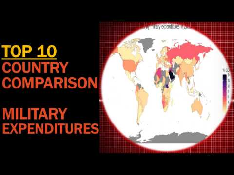 CIA WORLD FACTBOOK - COUNTRY COMPARISON : TOP 10  MILITARY EXPENDITURES