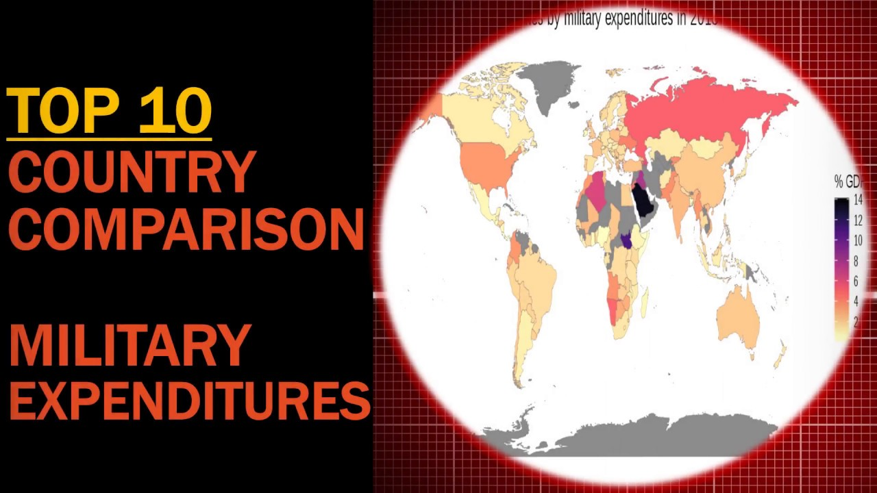 CIA WORLD FACTBOOK - COUNTRY COMPARISON : TOP 10 MILITARY ...