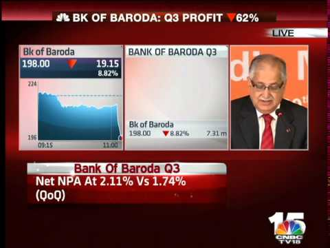STREET SIGNS- EARNINGS CENTRAL- BANK OF BARODA