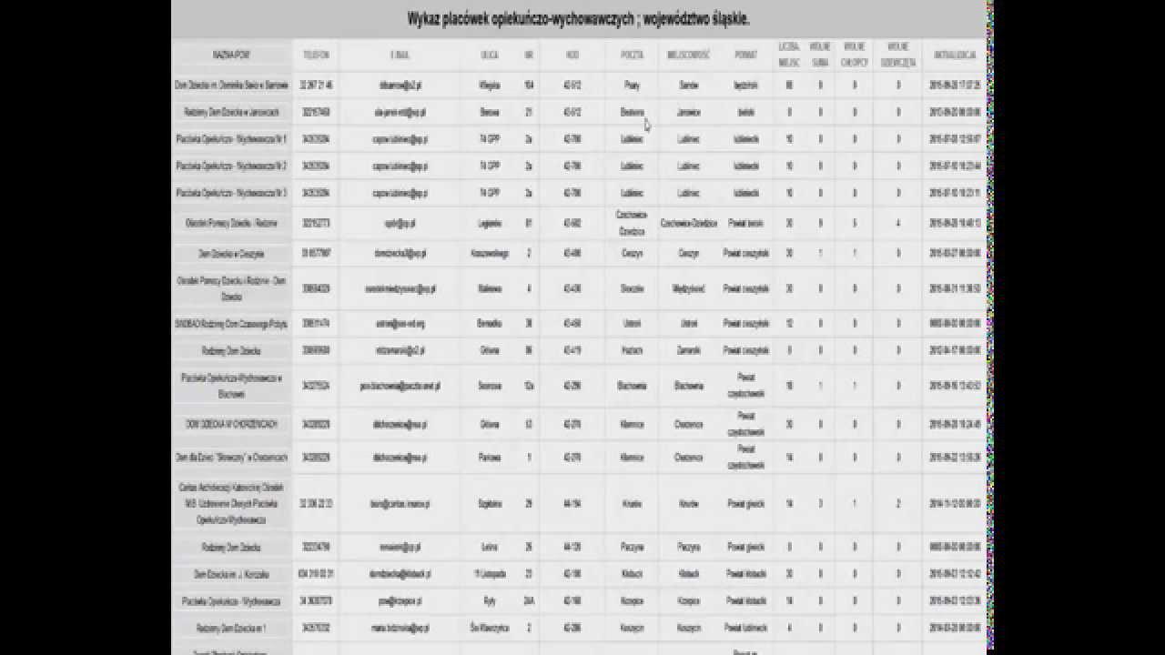 Monitoring wolnych miejsc w POW (Placówkach Opiekuńczo Wychowawczych) w woj. śląskim - aplikacja