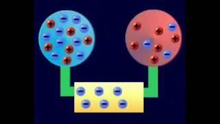 Механизм возникновения электрического тока