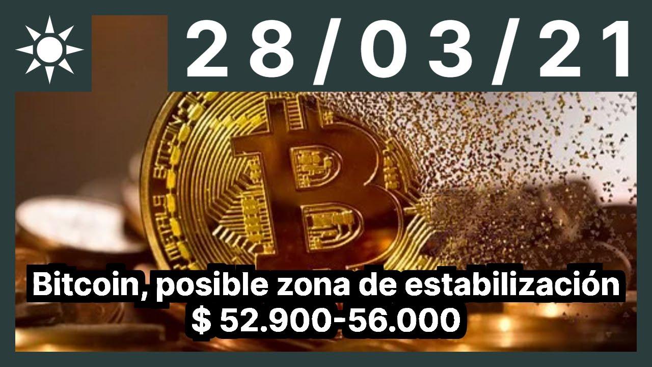 pit crypto schimb btc einsteinum tradingview