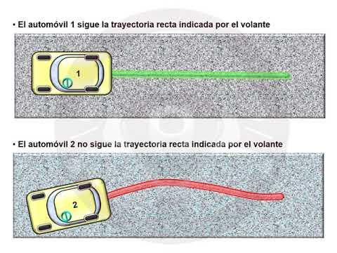 ASÍ FUNCIONA EL AUTOMÓVIL (I) - 1.3 Estabilidad (1/6)