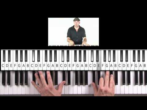 """How to Play """"Single Ladies (Put a Ring on It)"""" by Beyonce on Piano"""