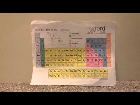 Flipped classroom-Lindsey- lanthanide and actinide series