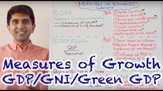 Y1 4) Measures of Economic Growth - GDP, GDP/Capita, GNI, Green GDP