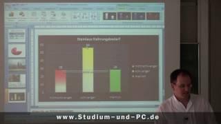 PowerPoint: Tricks zu Diagramme und Feintuning - http://www.Studium-und-PC.de