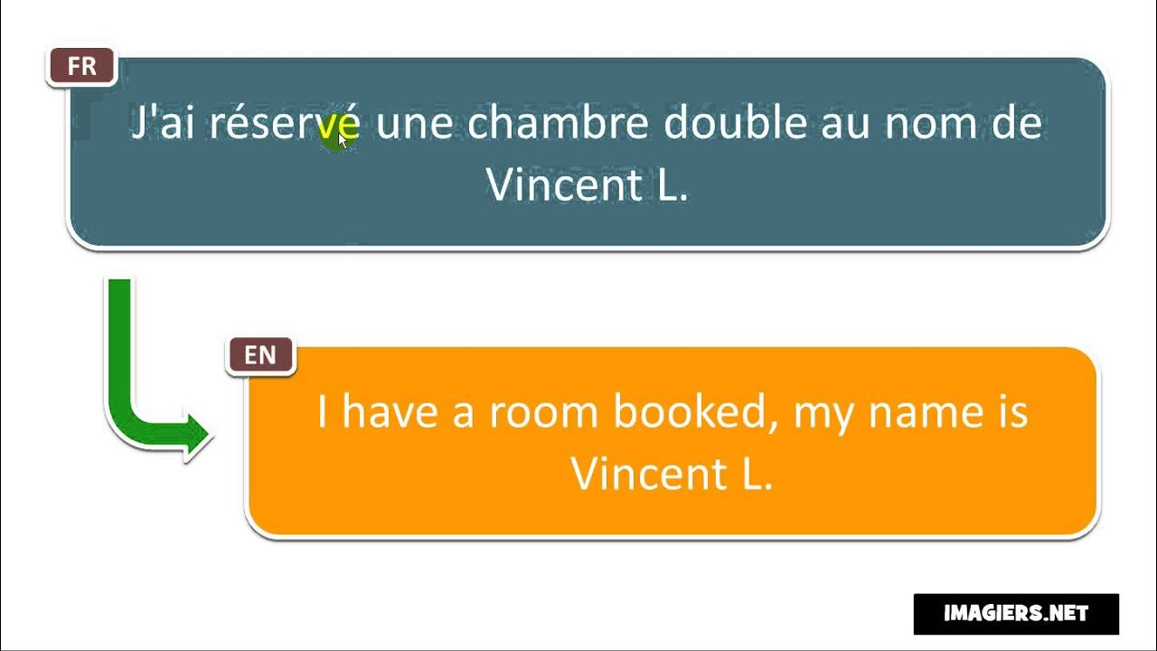 Say it in French = I have a room booked, my name is Vincent L ...
