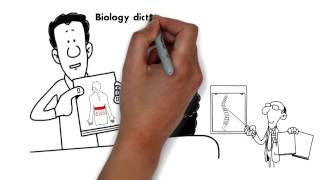 Biology Dictionary is Online!