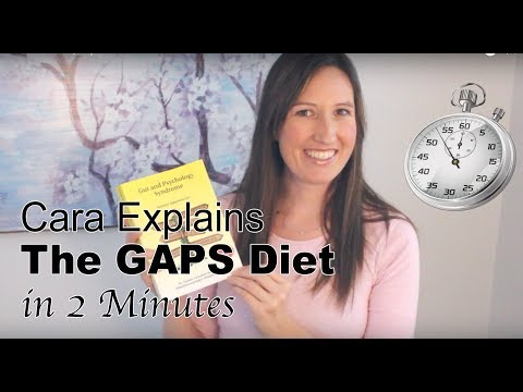 The GAPS Diet, Explained in 2 Minutes
