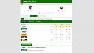 Атлетико Вильярреал Прогноз и обзор матч на футбол 04 октября 2020 Примера Тур 5