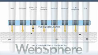 Jacada Unified Desktop for Call Centers 2-Minute Explainer Video