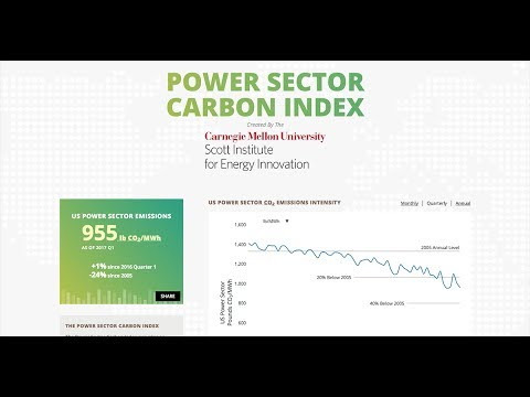 Tracking Carbon Intensity with the Power Sector Carbon Index