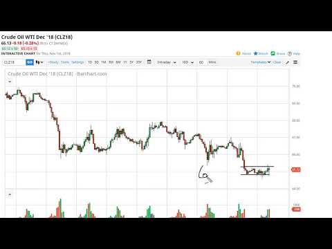 Oil Midday Technical Analysis for November 01 2018 by FXEmpire.com