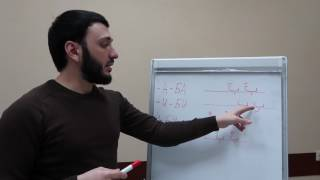 Арабский язык. Огласовки. Основа. Правила. Урок 1