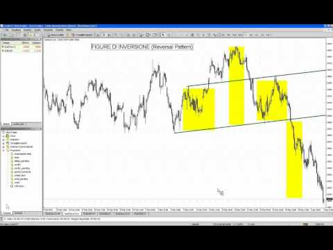 corso base di analisi tecnica, introduzione al trading (activtrades).mp4