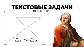 #25. Как решать задачи на движение геометрически?