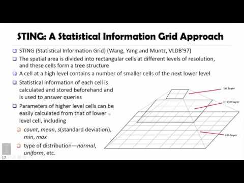DATA MINING 5 Cluster Analysis in Data Mining 5 5 STING A Statistical  Information Grid Approac