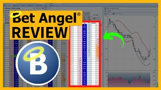 bet Angel Review: Sports Trading Software