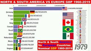 American vs European Countries GDP (1960-2019) Comparison   GDP   USA   France   Brazil   Canada