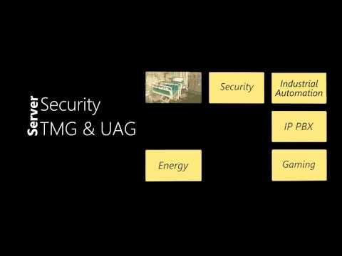 Windows Embedded Server - Overview