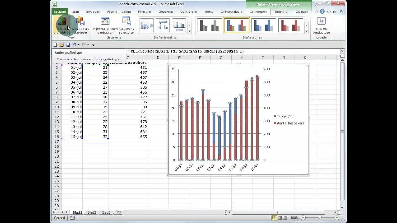 Grafieken Met 2 Verticale Assen Excel 2010 Youtube