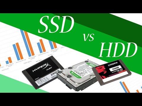 Что выбрать для игр SSD или HDD. SSD vs (против) HDD gaming