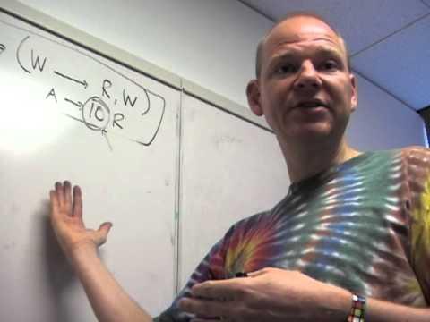 Erik Meijer: Functional Programming