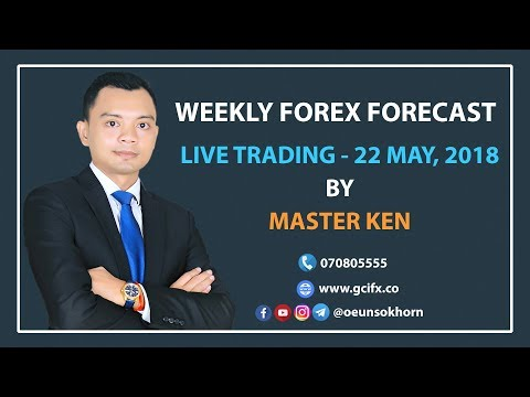 Weekly Forex Forecast - Live Trading 22 May 2018