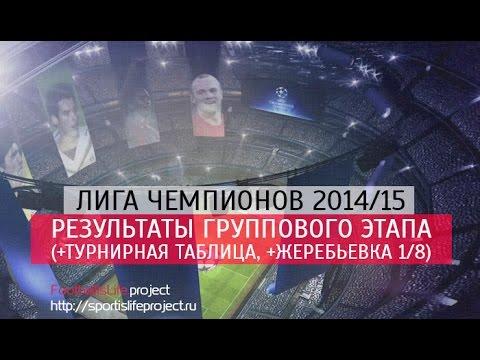 Результаты группового этапа Лиги Чемпионов 2014/15 (+турнирная таблица, +жеребьевка 1/8)