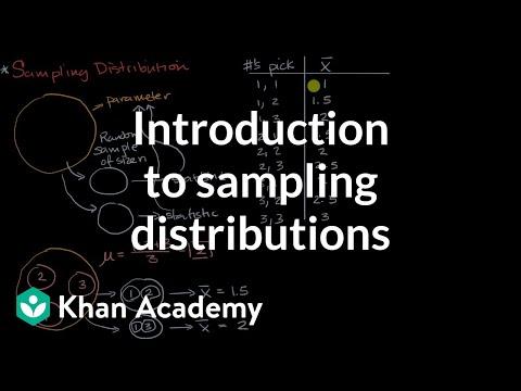 Introduction To Sampling Distributions   Sampling Distributions   AP Statistics   Khan Academy