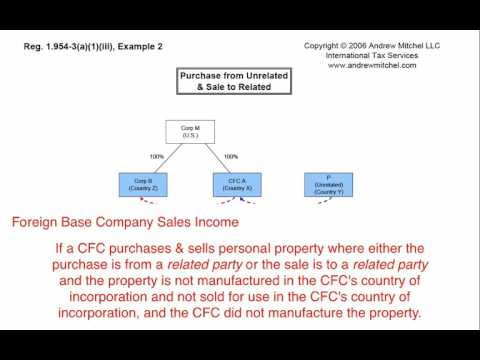 1.954-3(a)(1)(iii), Example 2, Foreign base company sales income