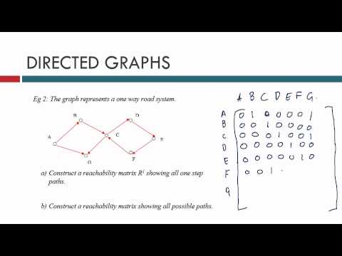 Directed Graphs - Reachability and Dominance