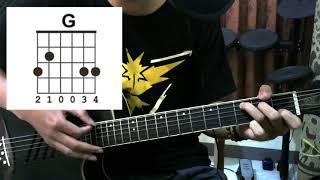 Video Tutorial Gitar Petikan Genjrengan Bidadari Tak Bersayap Anji Versi Mudah download MP3, 3GP, MP4, WEBM, AVI, FLV Januari 2018
