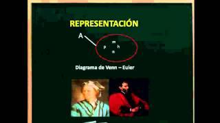 video 1 1 Conjunto y Elemento