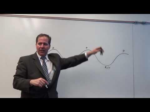 MAH00616: GGU SF2017: Financial Engineering MREPT/PMREPT Lecture I