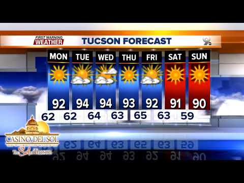 FORECAST: A quiet weather pattern this week