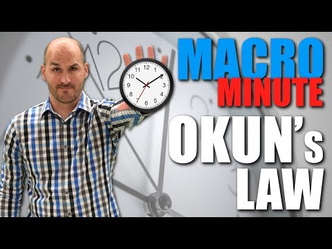Macro Minute -- Okun's Law