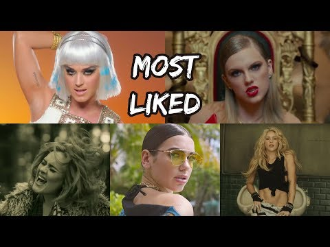 Top 10 Most Liked Music Videos by Female Artists