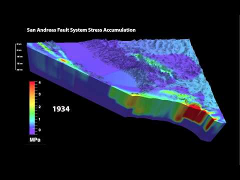 4-D Model of Strain Across the North American-Pacific Plate Boundary