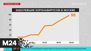 В Подмосковье выявлен новый случай заражения коронавирусом - Москва 24