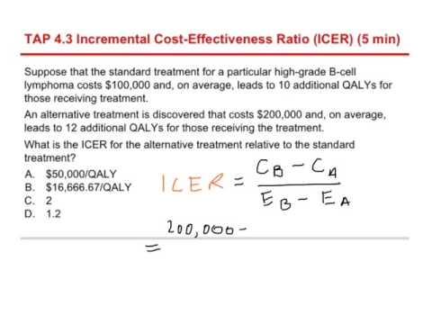 ICER Calculation