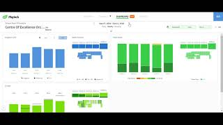 Phytech dashboard walkthrough