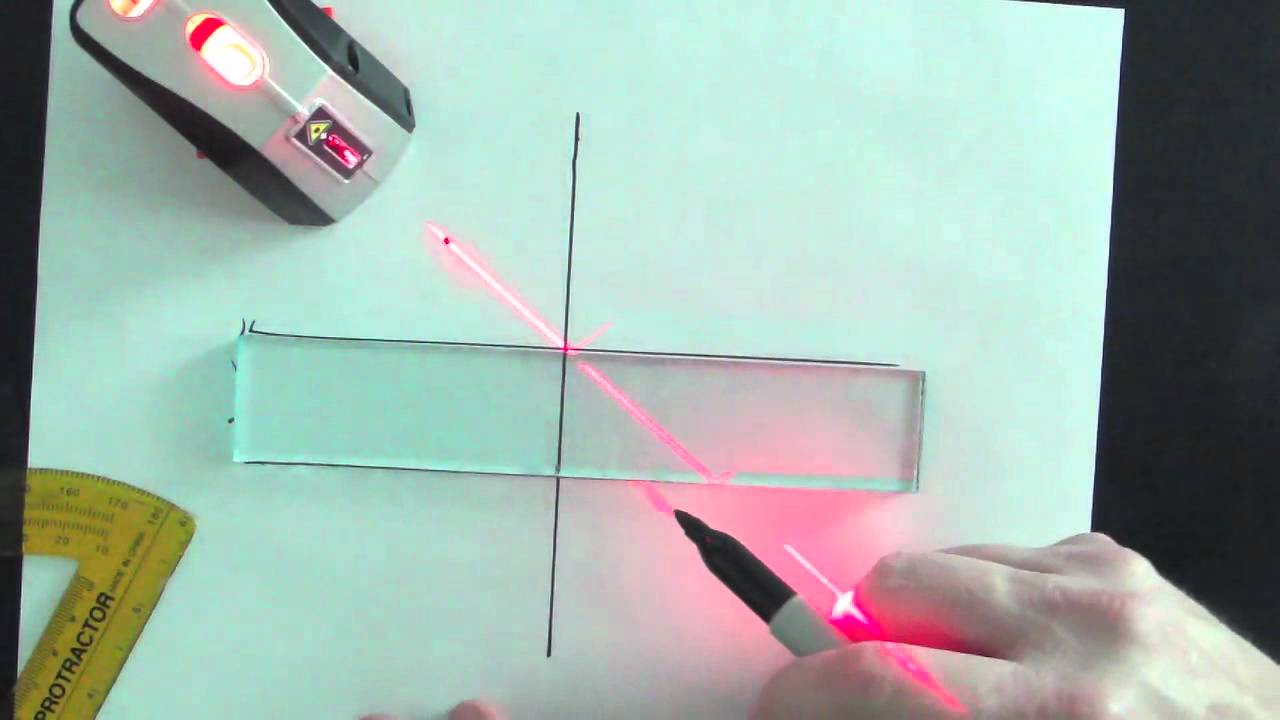 snells law experiment We are learning a lot about refraction and snell's law currently could you give  some examples of snell's law relating to sound traveling through different.