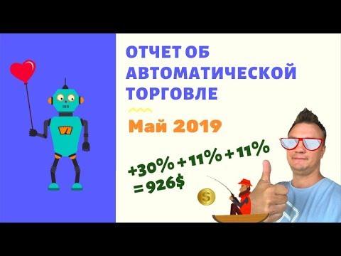 Советник форекс | Отчет за месяц | Форекс робот | Пассивный доход | Торговый бот